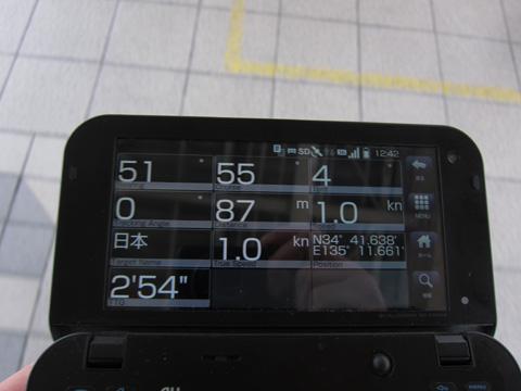 dashboardの画面