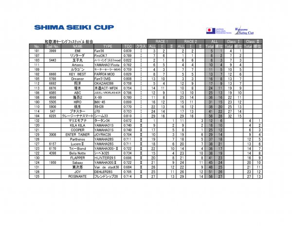 2014SHIMA_SEIKI_CUP_result_ページ_4